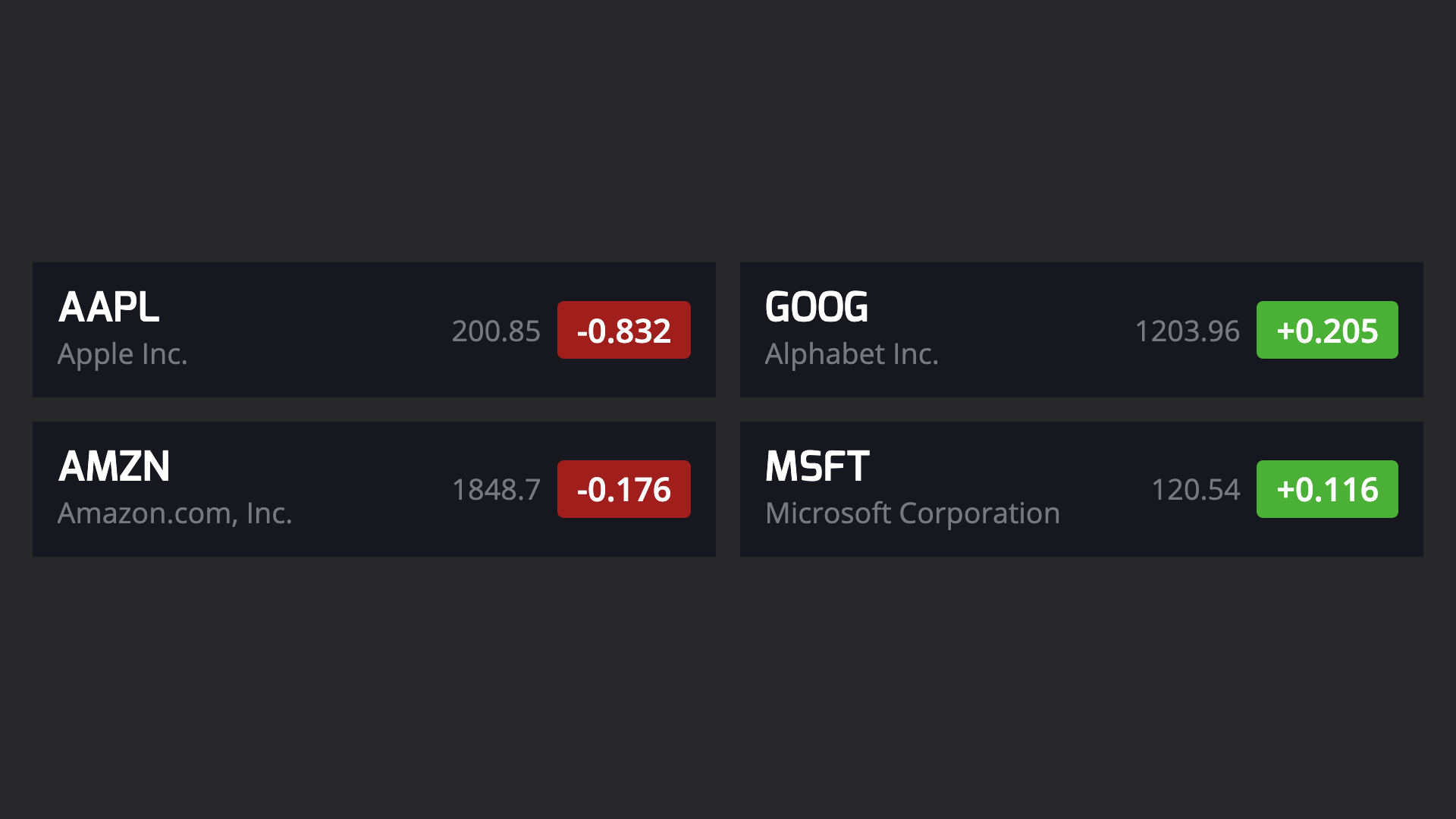 Stocks App for Digital Signage image carousel