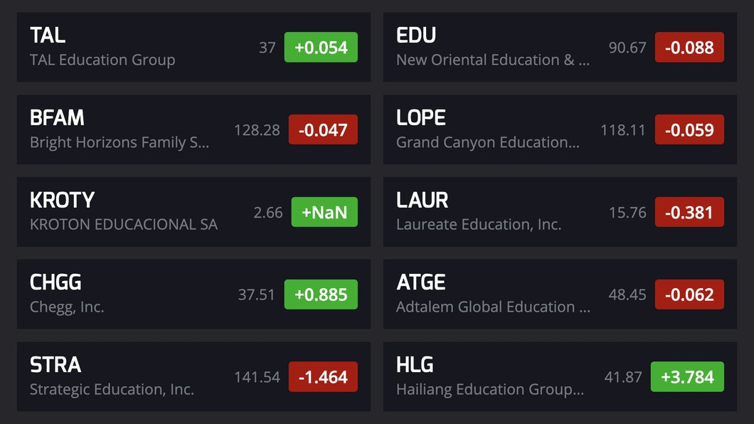 Stocks App for Digital Signage carousel 1