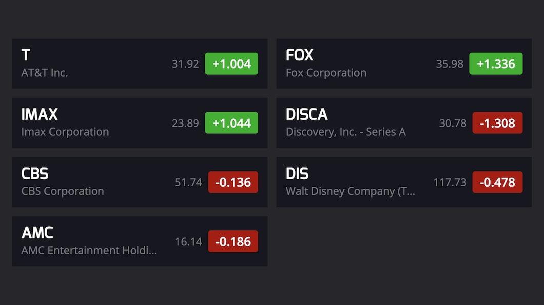 Stocks App for Digital Signage carousel 2