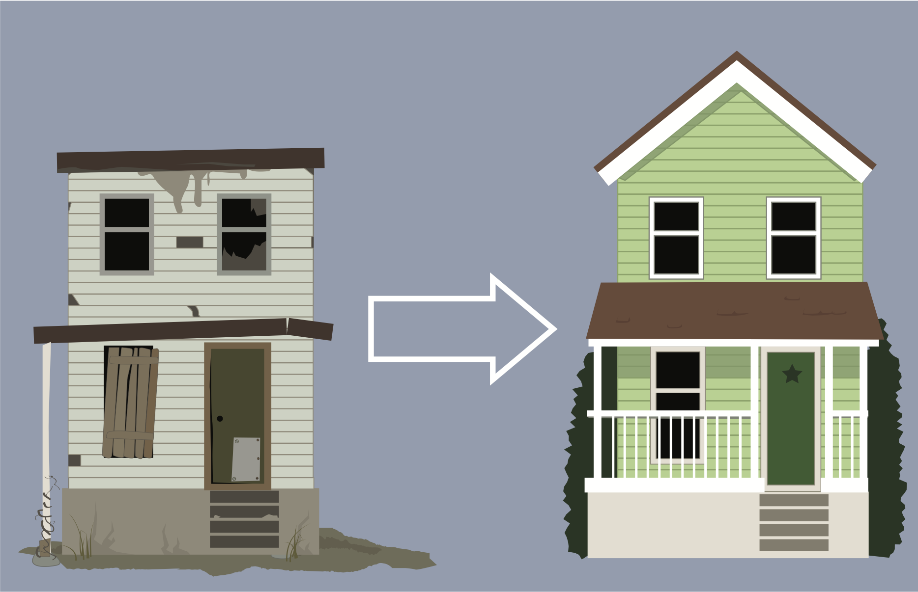 The Ultimate Beginner's Guide to Flipping Houses
