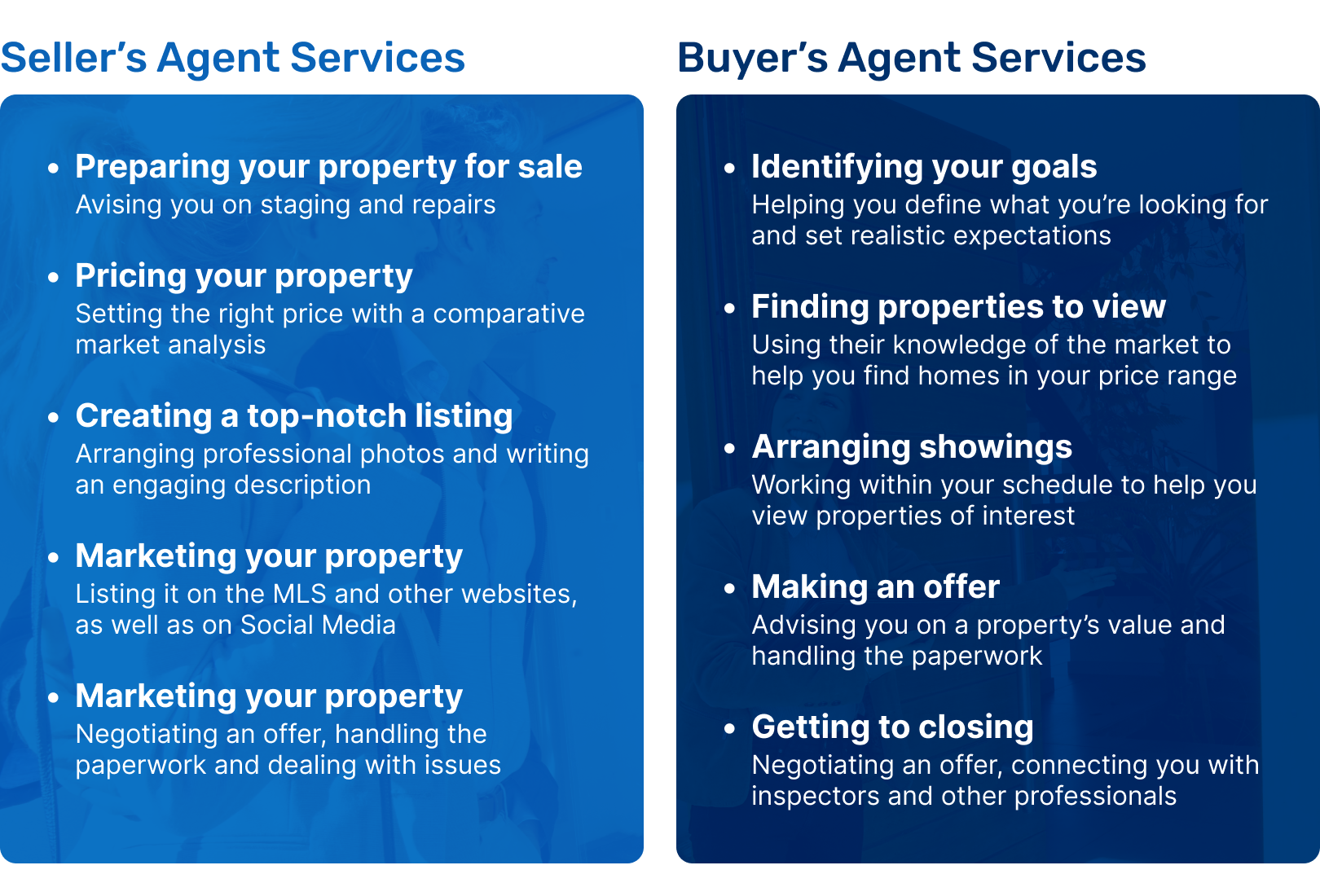 Breakdown of what real estate agents do for sellers