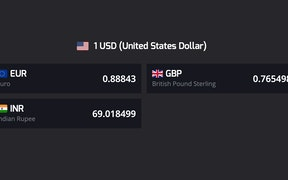 Currency App for Digital Signage carousel 1