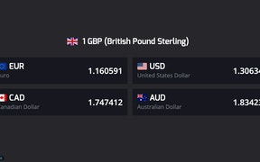 Currency App for Digital Signage carousel 2