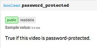 Password video code
