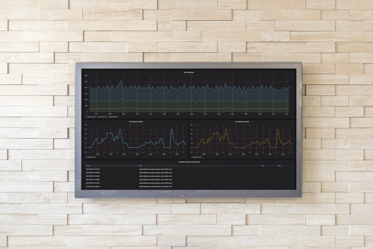 Grafana for Digital Signage image