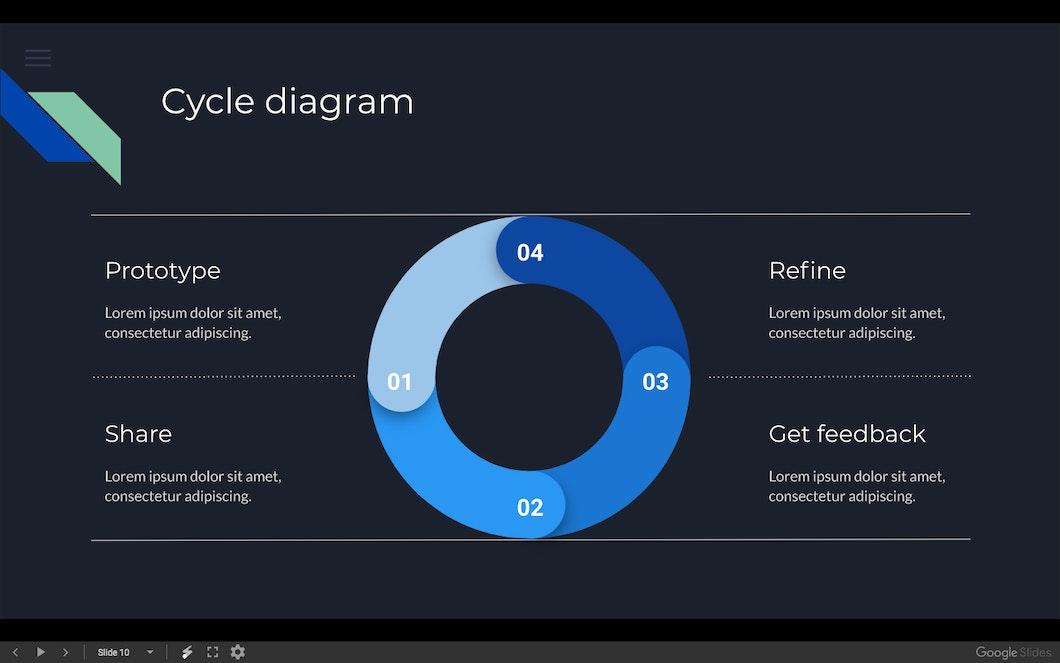 Google Slides for Digital SIgnage carousel 1